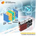 System Zarządzania Siecią Dystrybucyjną PKP Energetyka nagrodzony na TRAKO