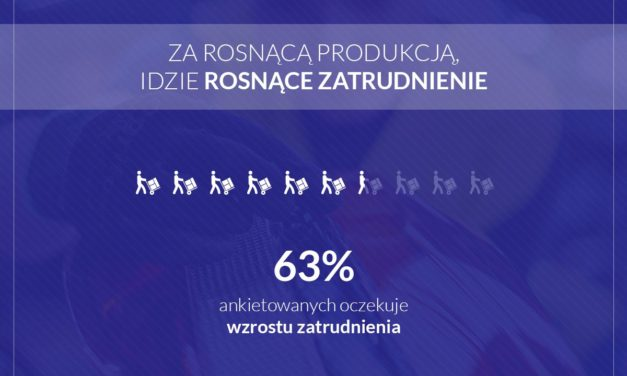 W Polsce 57% zakładów motoryzacyjnych zatrudnia pracowników z Ukrainy. W Niemczech planuje to zrobić co piąta fabryka
