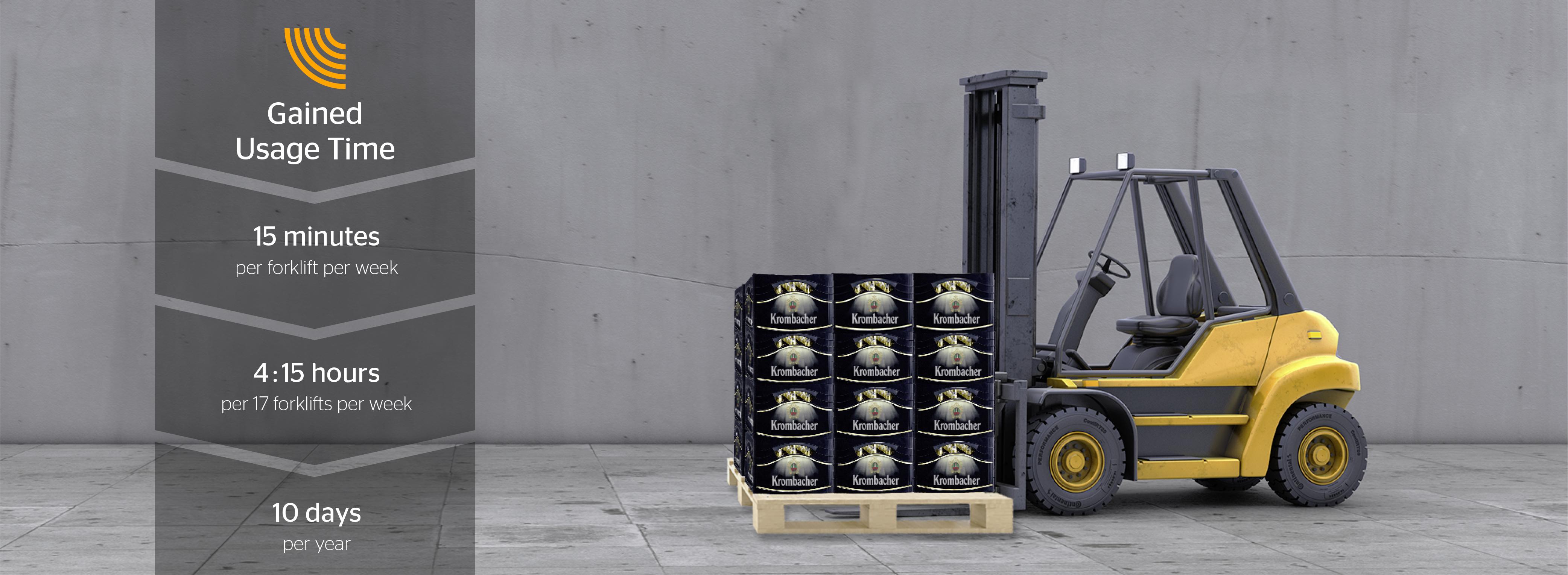 Continental współpracuje z Krombacherem żeby wózki nie nawarzyły piwa
